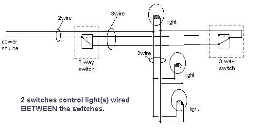 3 way switch wiring lights between switches
