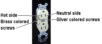 Superb Handyman Usa Reversed Polarity In Your Outlets Wiring Cloud Favobieswglorg
